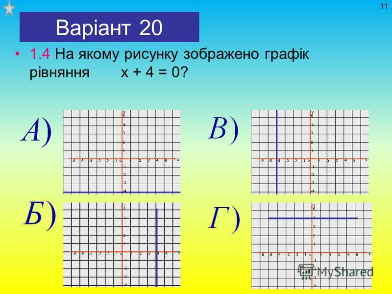 Варіант 20 1.4 На якому рисунку зображено графік рівняння х + 4 = 0? 11