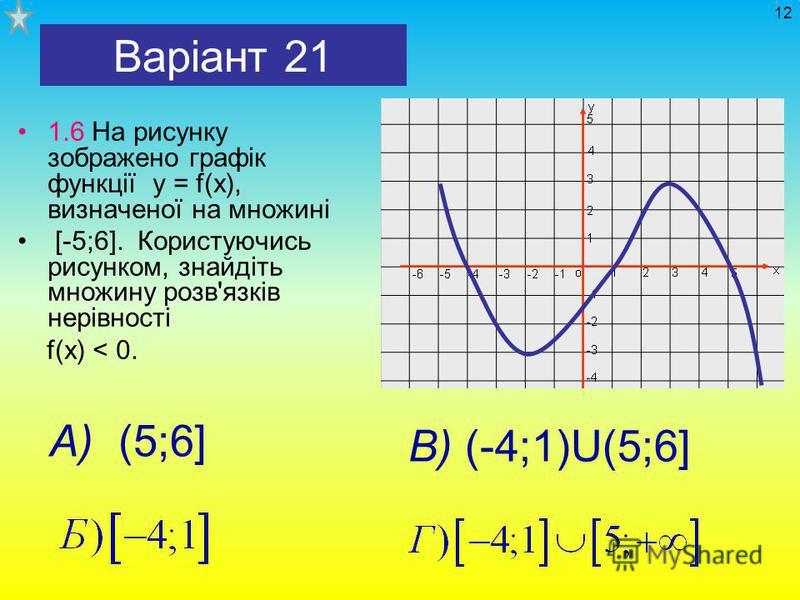 Варіант 21 1.6 На рисунку зображено графік функції у = f(х), визначеної на множині [-5;6]. Користуючись рисунком, знайдіть множину розв'язків нерівності f(х) < 0. А) (5;6] В) (-4;1)U(5;6] 12