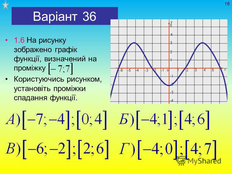 Варіант 36 1.6 На рисунку зображено графік функції, визначений на проміжку Користуючись рисунком, установіть проміжки спадання функції. 16