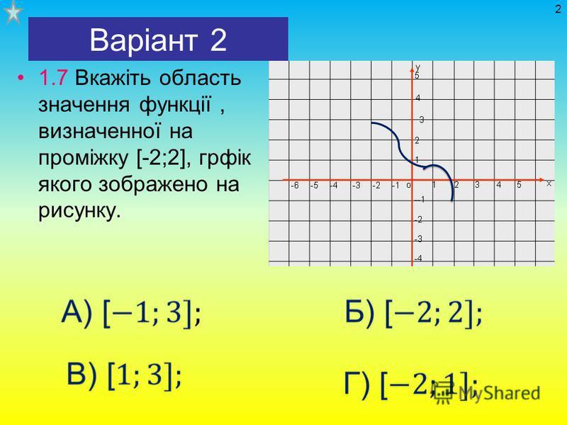 Варіант 2 1.7 Вкажіть область значення функції, визначенної на проміжку [-2;2], грфік якого зображено на рисунку. 2