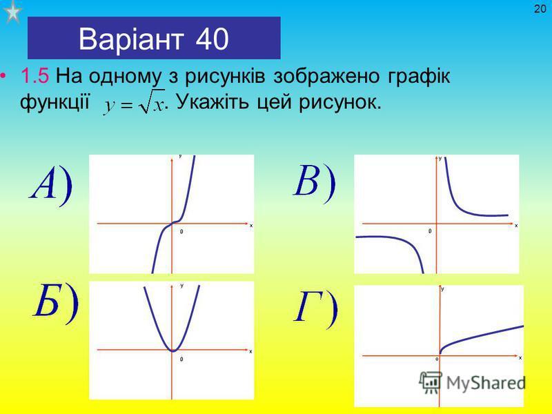 Варіант 40 1.5 На одному з рисунків зображено графік функції. Укажіть цей рисунок. 20
