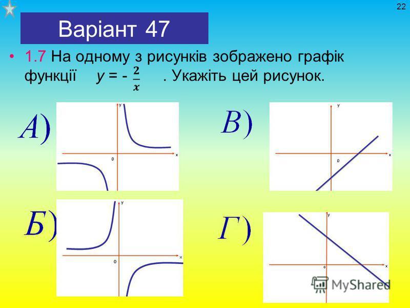 Варіант 47 1.7 На одному з рисунків зображено графік функції y = -. Укажіть цей рисунок. 22