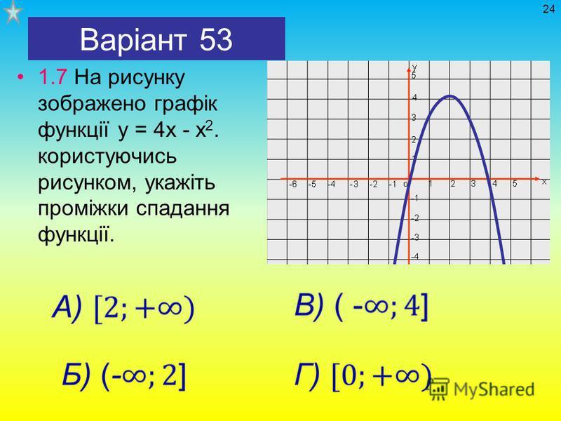 Варіант 53 1.7 На рисунку зображено графік функції у = 4х - х 2. користуючись рисунком, укажіть проміжки спадання функції. 24