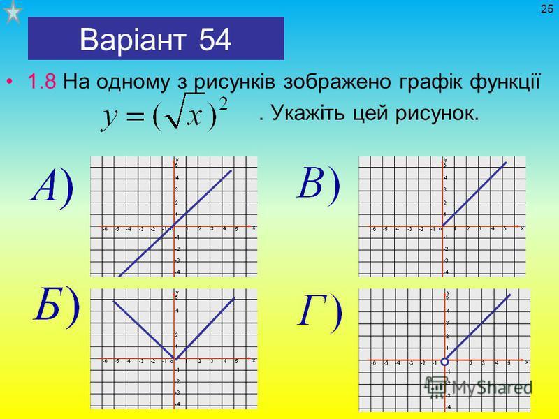 Варіант 54 1.8 На одному з рисунків зображено графік функції. Укажіть цей рисунок. 25