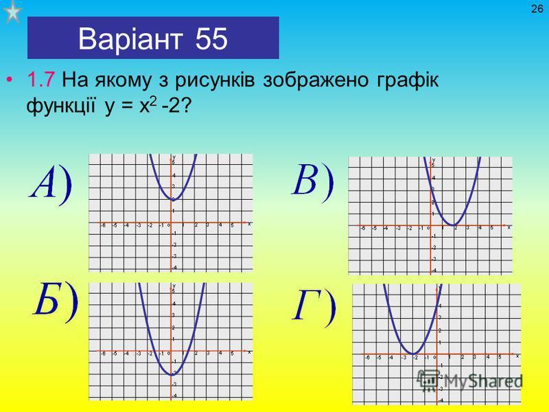 Варіант 55 1.7 На якому з рисунків зображено графік функції у = х 2 -2? 26