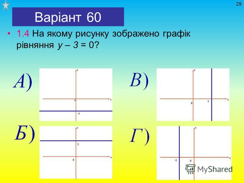 Варіант 60 1.4 На якому рисунку зображено графік рівняння у – 3 = 0? 29