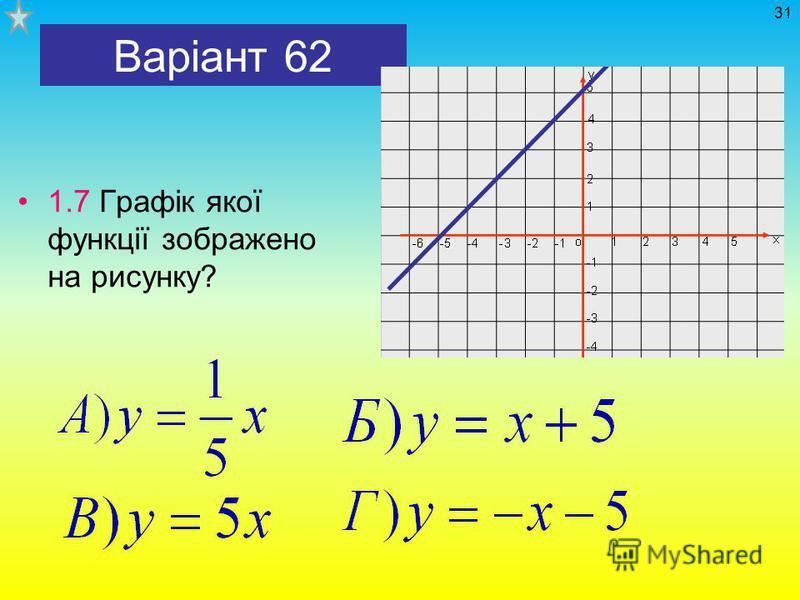 Варіант 62 1.7 Графік якої функції зображено на рисунку? 31