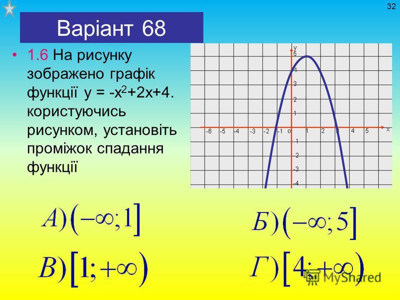 Варіант 68 1.6 На рисунку зображено графік функції у = -х 2 +2х+4. користуючись рисунком, установіть проміжок спадання функції 32