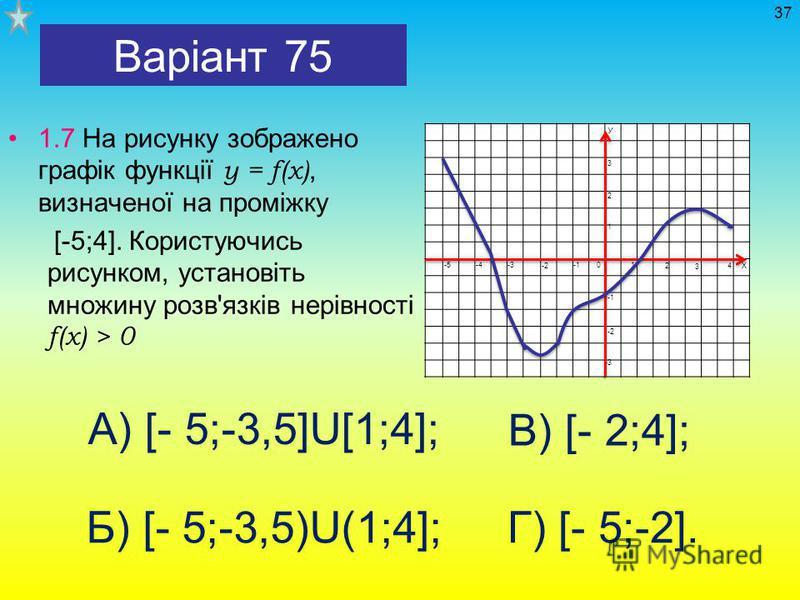 Варіант 75 1.7 На рисунку зображено графік функції у = f(x), визначеної на проміжку [-5;4]. Користуючись рисунком, установіть множину розв'язків нерівності f(x) > 0 37 0 2 1 3 4 1 -3 2 -2 -4-5 -2 -3 3 У Х А) [- 5;-3,5]U[1;4]; Б) [- 5;-3,5)U(1;4]; В)