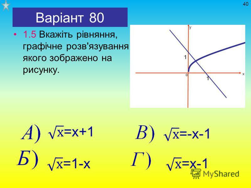 Варіант 80 1.5 Вкажіть рівняння, графічне розв'язування якого зображено на рисунку. 40
