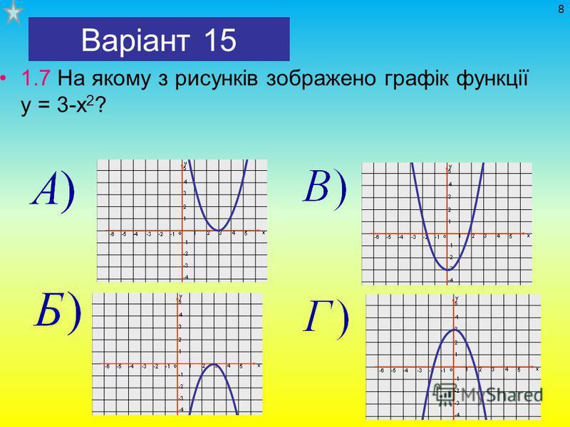 Варіант 15 1.7 На якому з рисунків зображено графік функції у = 3-х 2 ? 8