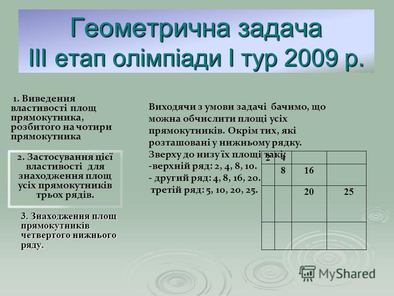 Геометрична задача ІІІ етап олімпіади І тур 2009 р. 3. Знаходження площ прямокутників четвертого нижнього ряду. 1. Виведення властивості площ прямокутника, розбитого на чотири прямокутника 2. Застосування цієї властивості для знаходження площ усіх пр