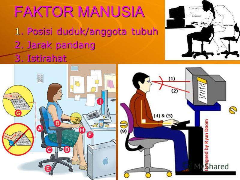 1. Posisi duduk/anggota tubuh 2. Jarak pandang 3. Istirahat FAKTOR MANUSIA