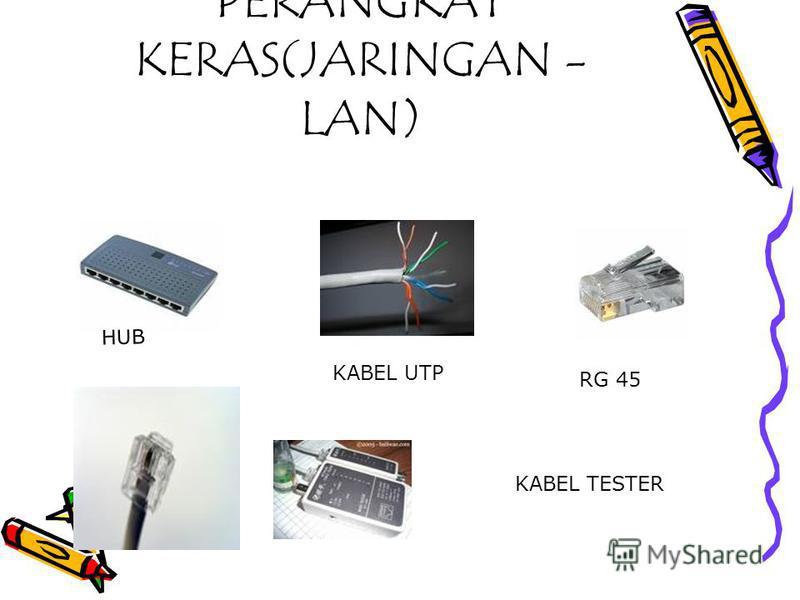 презентация на тему Perangkat Keras Komputer Perangkat Keras