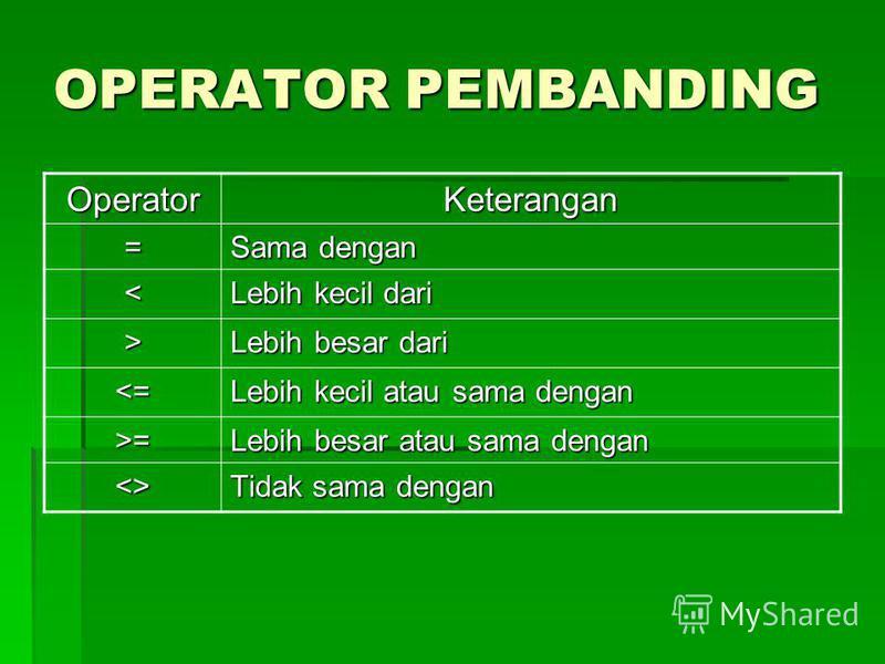 OPERATOR PEMBANDING OperatorKeterangan = Sama dengan < Lebih kecil dari > Lebih besar dari <= Lebih kecil atau sama dengan >= Lebih besar atau sama dengan <> Tidak sama dengan