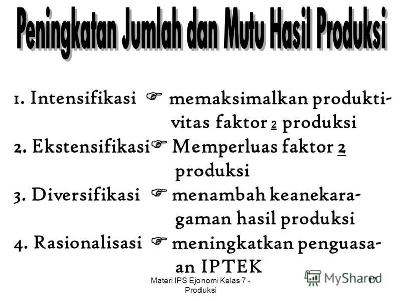 Materi IPS Ejonomi Kelas 7 - Produksi 16