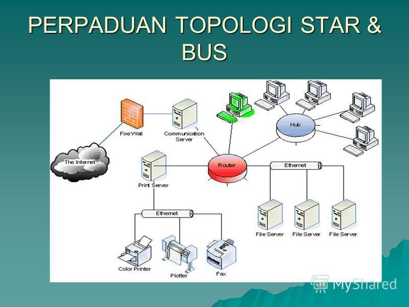PERPADUAN TOPOLOGI STAR & BUS