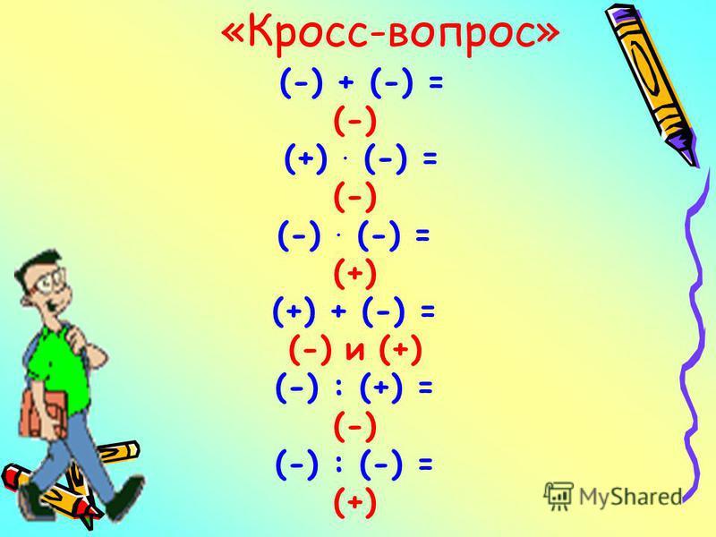 «Кросс-вопрос» (-) + (-) = (-) (+). (-) = (-) (-). (-) = (+) (+) + (-) = (-) и (+) (-) : (+) = (-) (-) : (-) = (+)