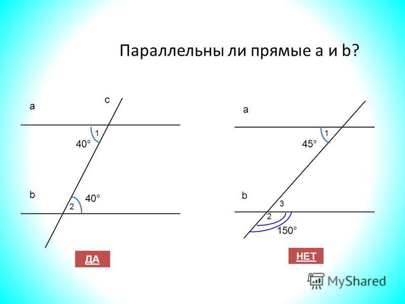 Параллельны ли прямые а и b? 40° а b с ДА НЕТ 1 2 45° 150° а b 1 2 3