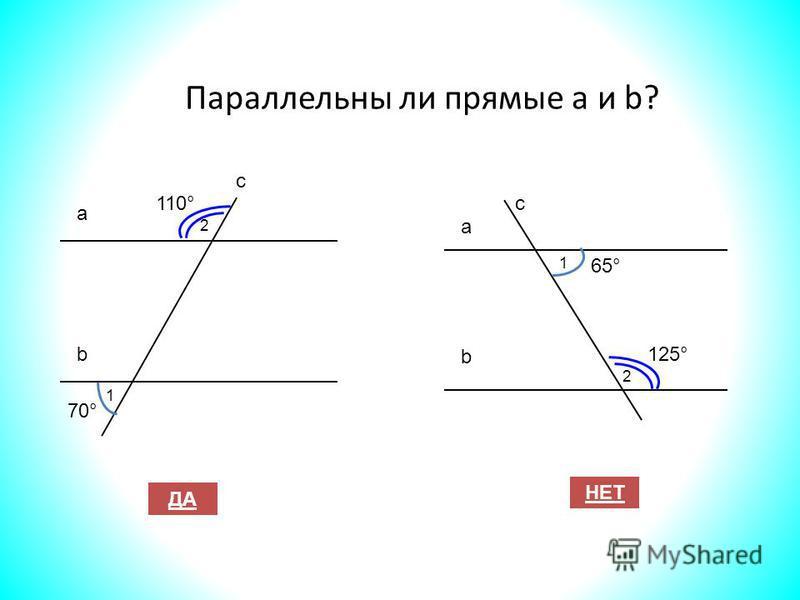Параллельны ли прямые а и b? 110° 70° а b с ДА НЕТ 1 2 125° 65° а b с 2 1