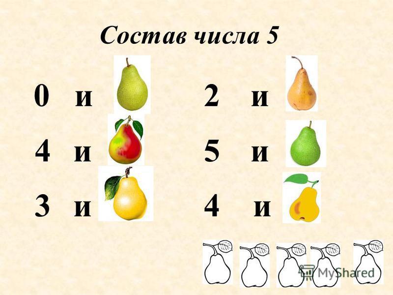 Состав числа 5 0 и 5 4 и 1 3 и 2 2 и 3 5 и 0 4 и 1