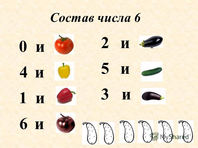Состав числа 6 0 и 6 4 и 2 1 и 5 6 и 0 2 и 4 5 и 1 3 и 3