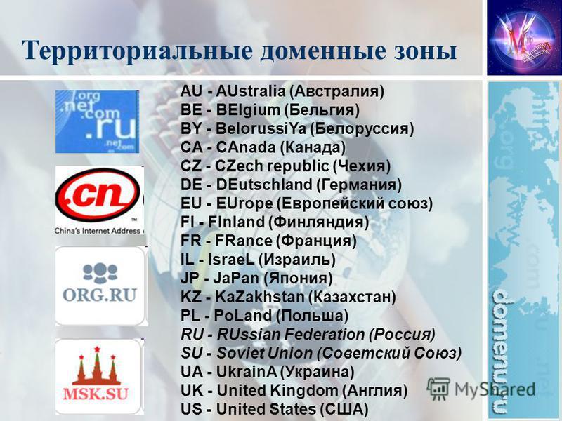 AU - AUstralia (Австралия) BE - BElgium (Бельгия) BY - BelorussiYa (Белоруссия) CA - CAnada (Канада) CZ - CZech republic (Чехия) DE - DEutschland (Германия) EU - EUrope (Европейский союз) FI - FInland (Финляндия) FR - FRance (Франция) IL - IsraeL (Из