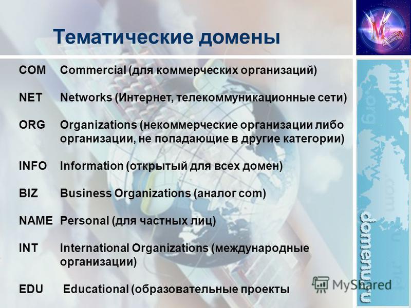 COMCommercial (для коммерческих организаций) NETNetworks (Интернет, телекоммуникационные сети) ORGOrganizations (некоммерческие организации либо организации, не попадающие в другие категории) INFO Information (открытый для всех домен) BIZBusiness Org