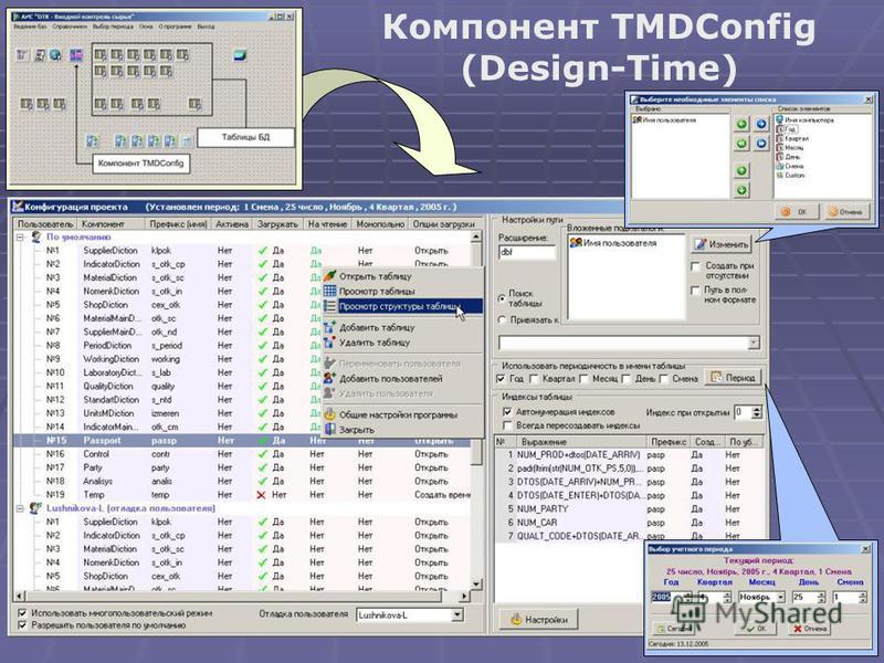 Компонент TMDConfig (Design-Time)
