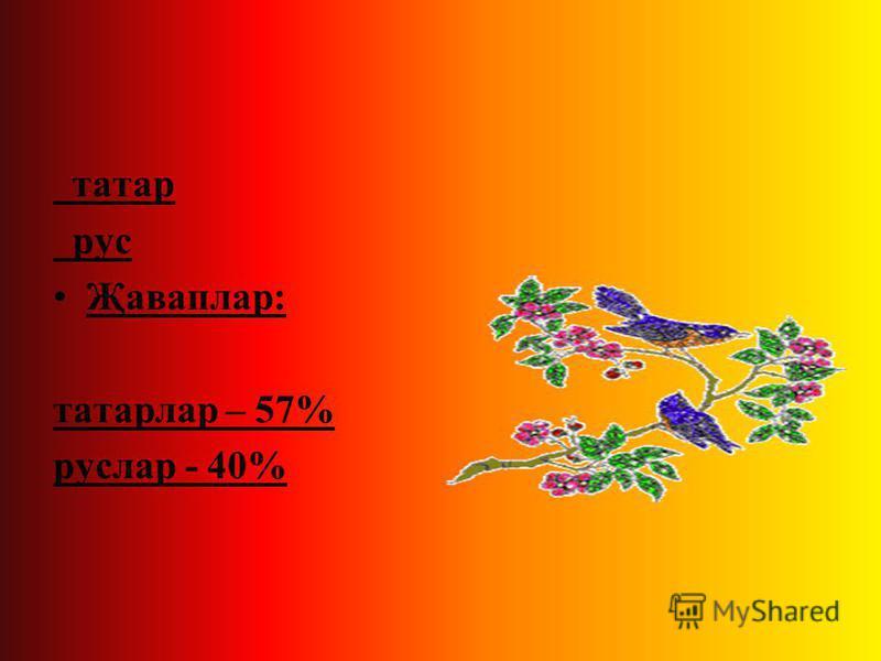 татар рус Җаваплар : татарлар – 57% руслар - 40%