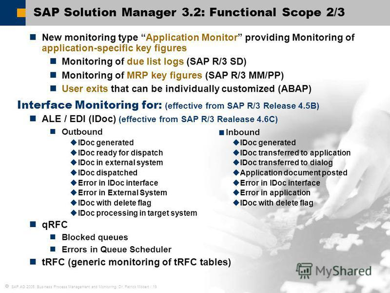 SAP AG 2005, Business Process Management and Monitoring, Dr. Patrick Möbert / 19 SAP Solution Manager 3.2: Functional Scope 2/3 New monitoring type Application Monitor providing Monitoring of application-specific key figures Monitoring of due list lo