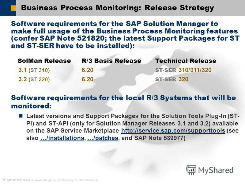 SAP AG 2005, Business Process Management and Monitoring, Dr. Patrick Möbert / 21 Business Process Monitoring: Release Strategy Software requirements for the SAP Solution Manager to make full usage of the Business Process Monitoring features (confer S