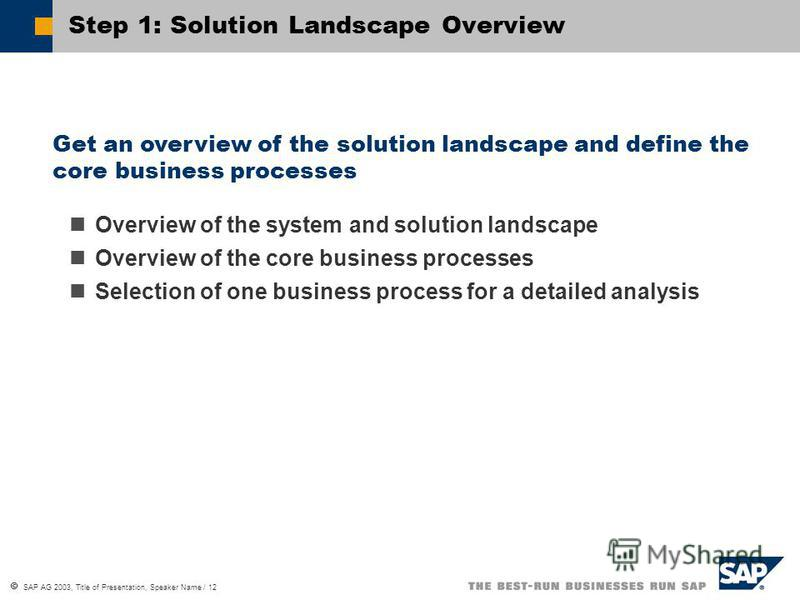 SAP AG 2003, Title of Presentation, Speaker Name / 12 Step 1: Solution Landscape Overview Get an overview of the solution landscape and define the core business processes Overview of the system and solution landscape Overview of the core business pro