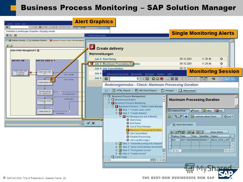 SAP AG 2003, Title of Presentation, Speaker Name / 22 Business Process Monitoring – SAP Solution Manager Alert overview Alert Graphics Single Monitoring Alerts Monitoring Session