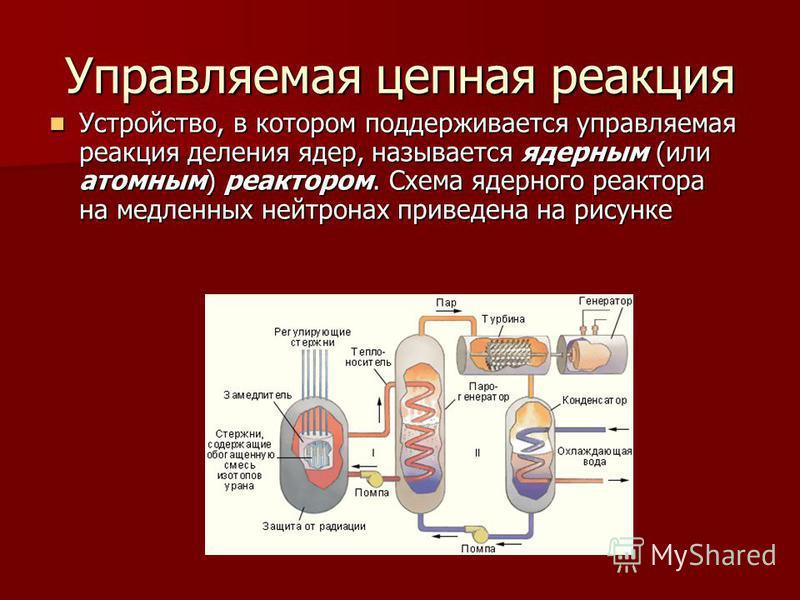 Ядерный реактор Первый реактор был пущен 2.12.1942 г. под руководством Энрико Ферми. Под трибунами стадиона в Чикагском университете (45 г урана и 400 кг графита) и работал в течение 28 мин. В СССР реактор был построен в 1946 г под руководством Курча