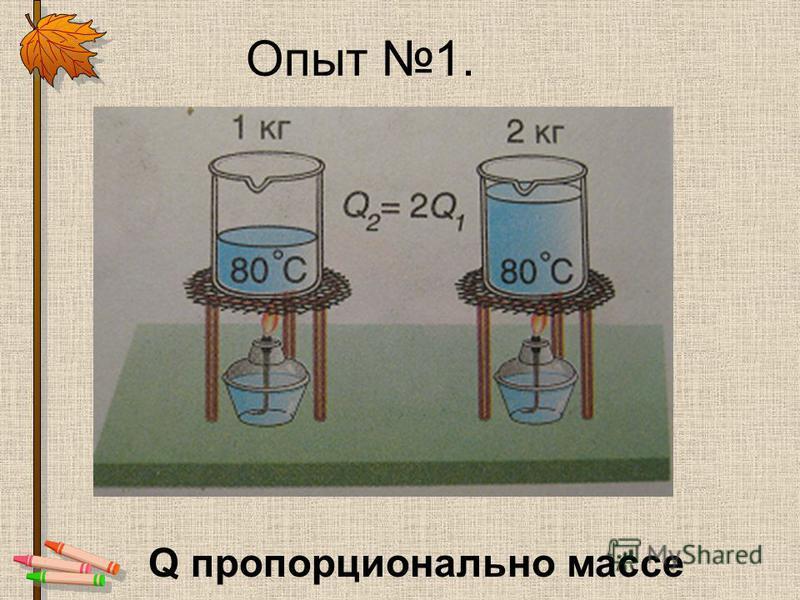 Опыт 1. Q пропорционально массе
