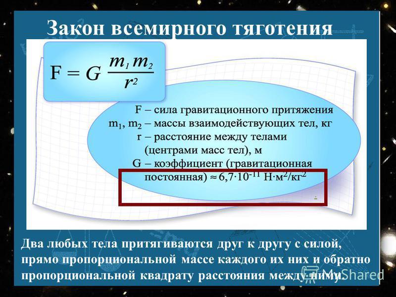 Закон всемирного тяготения Два любых тела притягиваются друг к другу с силой, прямо пропорциональной массе каждого их них и обратно пропорциональной квадрату расстояния между ними..
