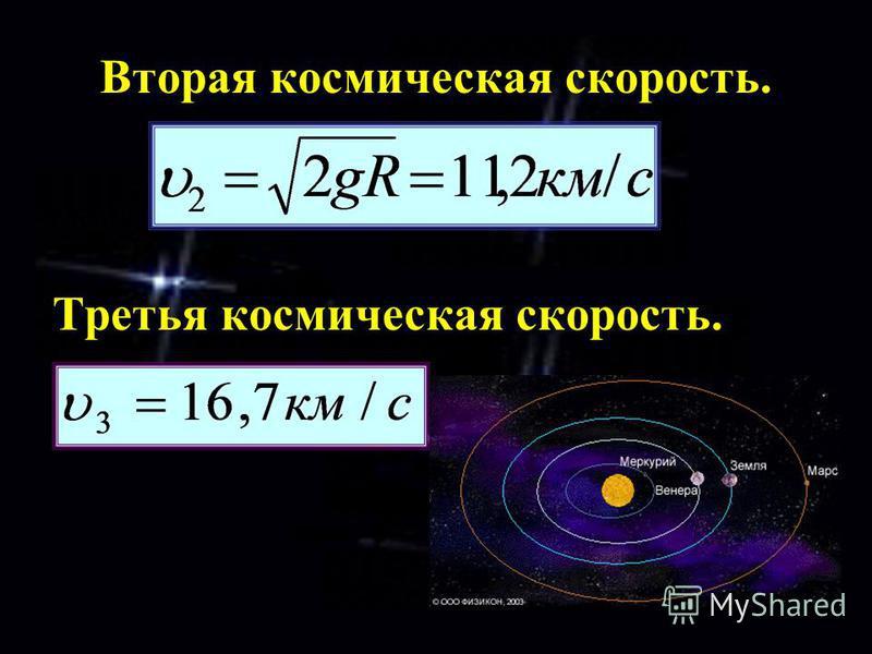 Вторая космическая скорость. Третья космическая скорость.