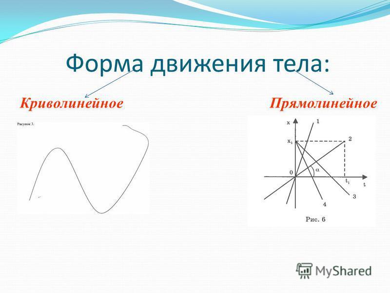 Форма движения тела: Криволинейное Прямолинейное