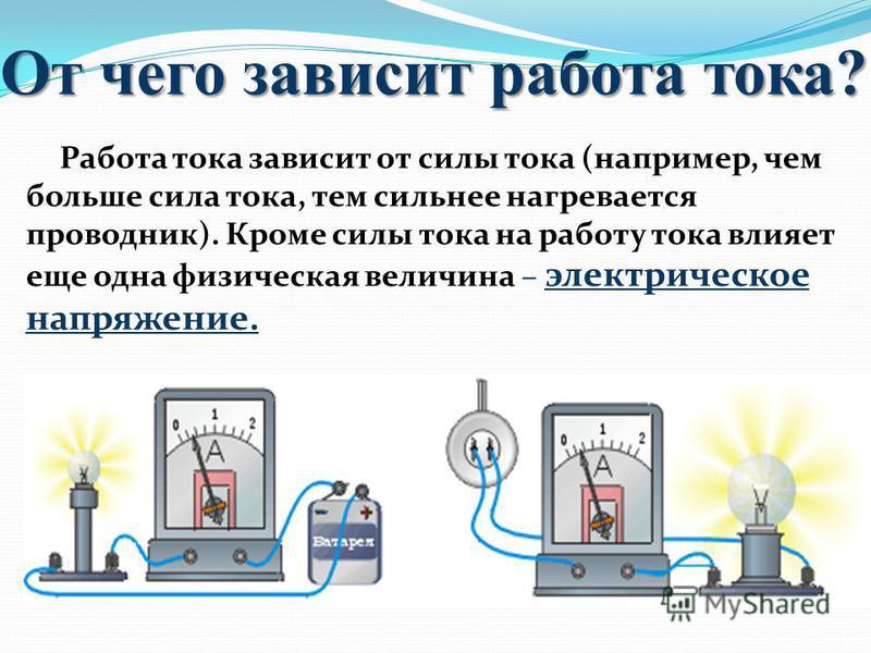 От чего зависит работа тока? Работа тока зависит от силы тока (например, чем больше сила тока, тем сильнее нагревается проводник). Кроме силы тока на работу тока влияет еще одна физическая величина – электрическое напряжение.