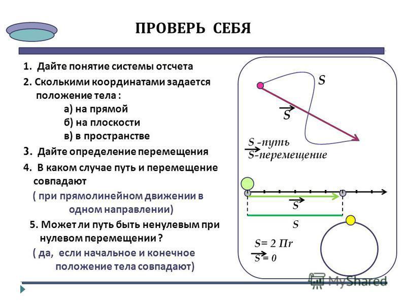 ПРОВЕРЬ СЕБЯ 1. Дайте понятие системы отсчета х у z 2. Сколькими координатами задается положение тела : а) на прямой б) на плоскости в) в пространстве х 0 х 0 0 х 0 х 0 у 0 у 0 х у х 0 х 0 у 0 у 0 х z0z0 у 3. Дайте определение перемещения S S S -путь
