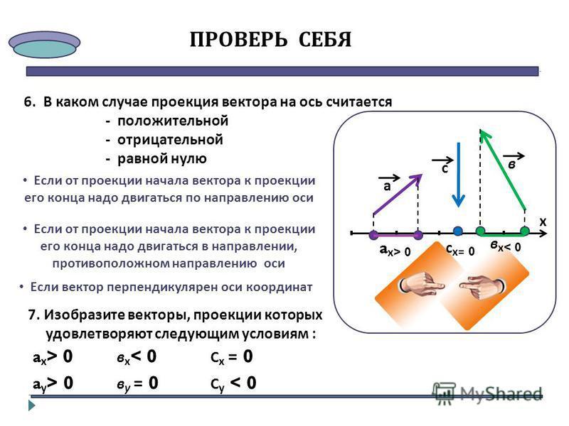 ПРОВЕРЬ СЕБЯ 6. В каком случае проекция вектора на ось считается - положительной - отрицательной - равной нулю а в с х Если от проекции начала вектора к проекции его конца надо двигаться по направлению оси a х > 0 Если от проекции начала вектора к пр