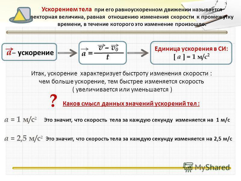 Ускорением тела при его равноускоренном движении называется векторная величина, равная отношению изменения скорости к промежутку времени, в течение которого это изменение произошло. а – ускорение v – v 0 t а = Единица ускорения в СИ: [ a ] = 1 м/с 2
