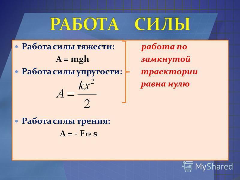 Работа силы тяжести: работа по A = mgh замкнутой Работа силы упругости: траектории равна нулю Работа силы трения: A = - F TP s