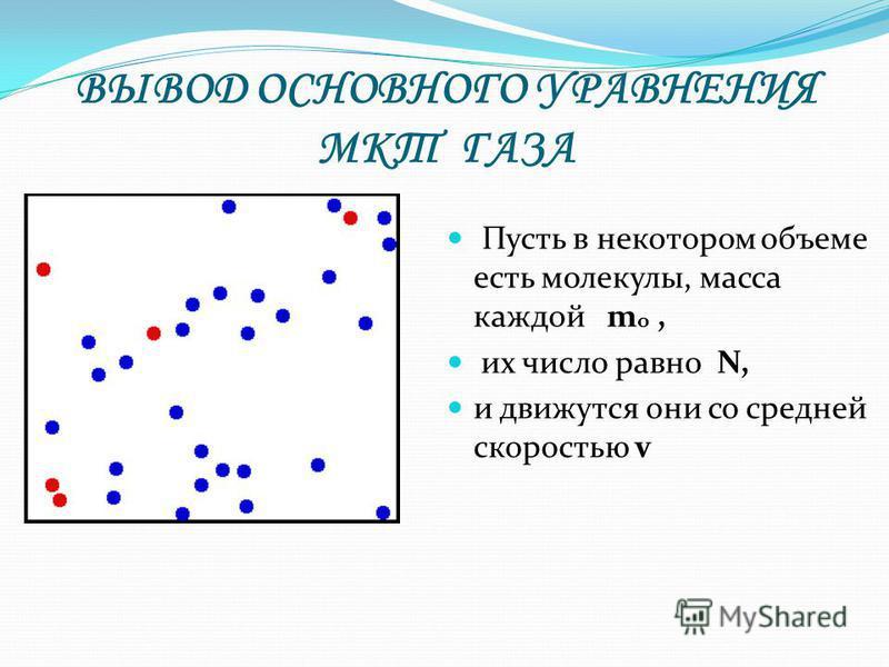ВЫВОД ОСНОВНОГО УРАВНЕНИЯ МКТ ГАЗА Пусть в некотором объеме есть молекулы, масса каждой m o, их число равно N, и движутся они со средней скоростью v