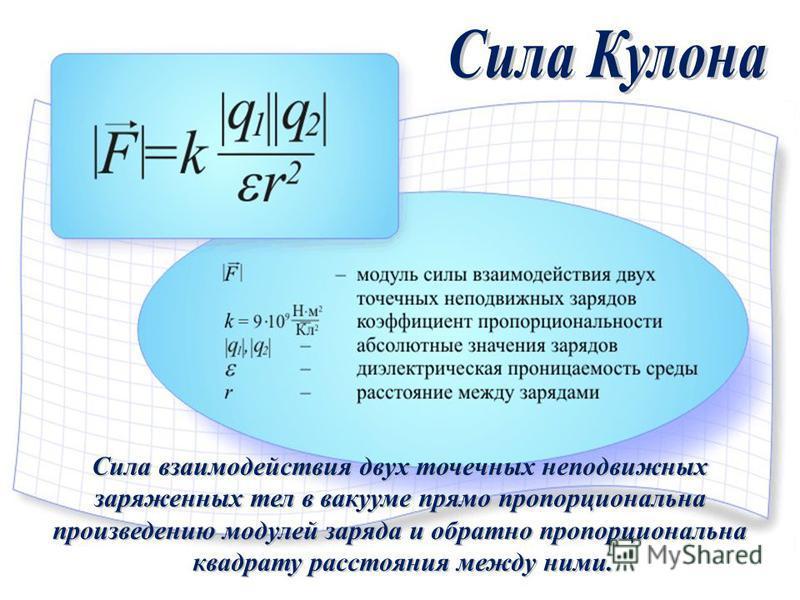 Сила взаимодействия двух точечных неподвижных заряженных тел в вакууме прямо пропорциональна произведению модулей заряда и обратно пропорциональна квадрату расстояния между ними. квадрату расстояния между ними.