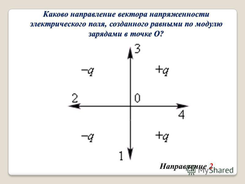 Направление 2 Каково направление вектора напряженности электрического поля, созданного равными по модулю зарядами в точке О?