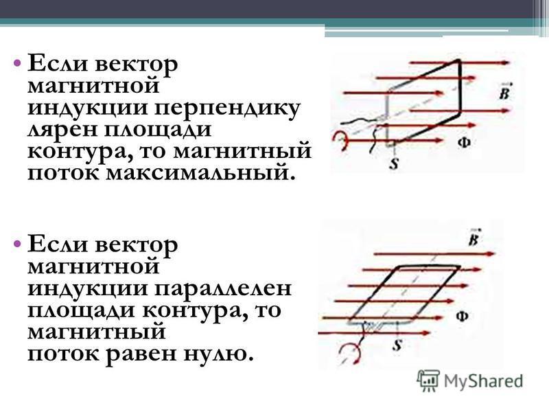 Если вектор магнитной индукции перпендикулярен площади контура, то магнитный поток максимальный. Если вектор магнитной индукции параллелен площади контура, то магнитный поток равен нулю.
