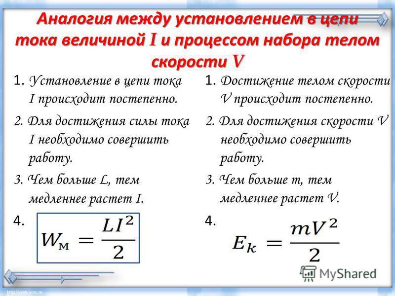 Аналогия между установлением в цепи тока величиной I и процессом набора телом скорости V 1. Установление в цепи тока I происходит постепенно. 2. Для достижения силы тока I необходимо совершить работу. 3. Чем больше L, тем медленнее растет I. 4. 1. До