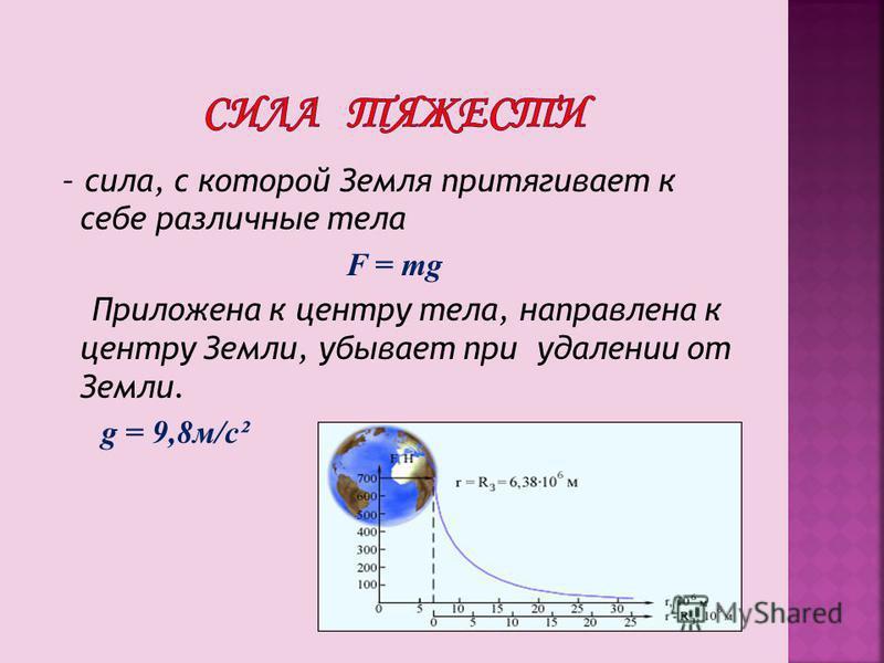 – сила, с которой Земля притягивает к себе различные тела F = mg Приложена к центру тела, направлена к центру Земли, убывает при удалении от Земли. g = 9,8 м/с²
